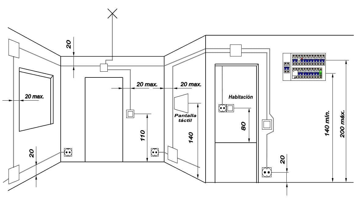 instalacion electrica de una vivienda. Trazado
